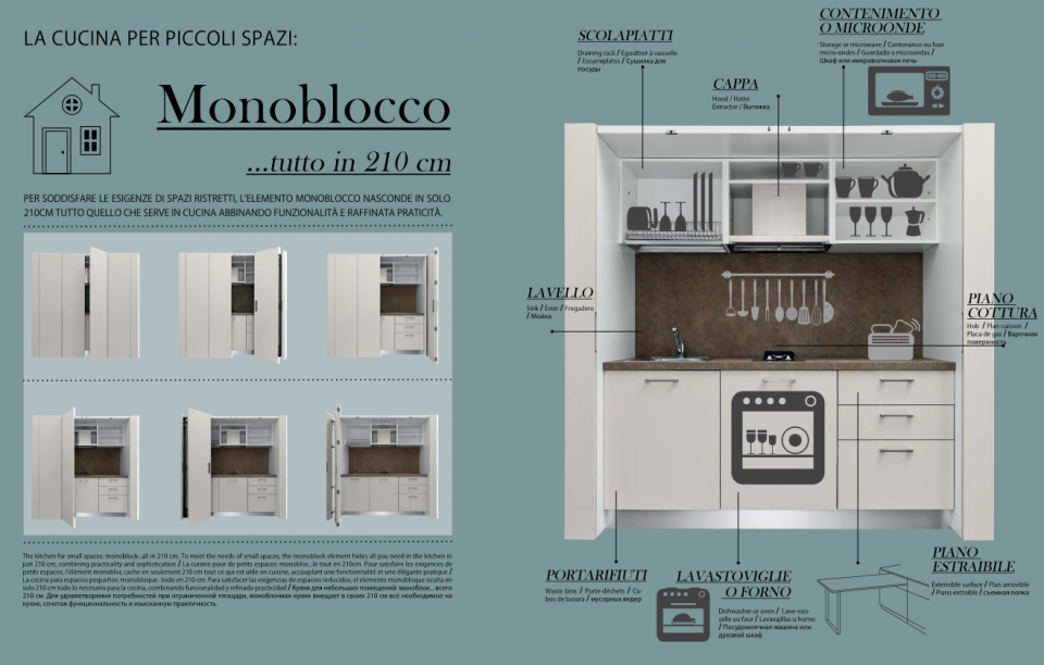 Cucina monoblocco drs mobili